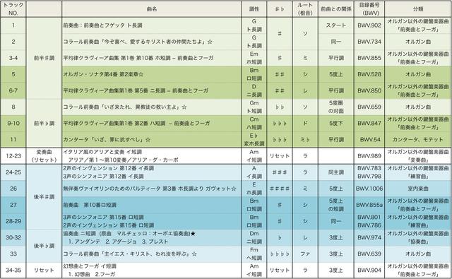 olafsson_list02.jpg